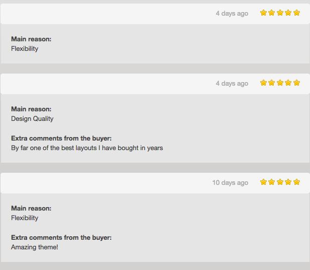 meetup reviews